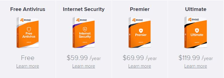 Avast Products