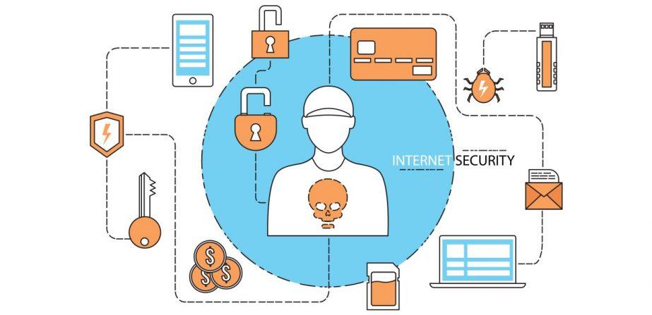 Best Internet Security