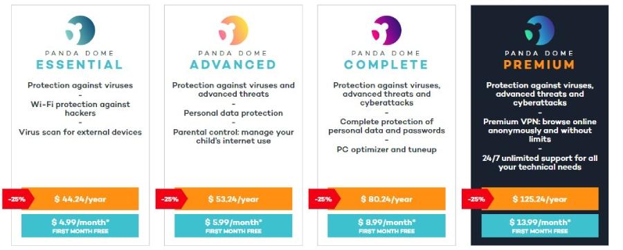 Panda Antivirus prices
