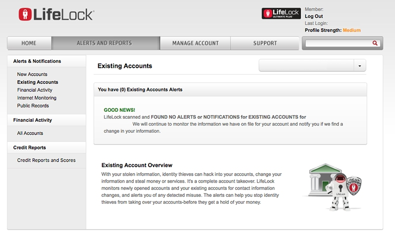 LifeLock Review: Facts, Pros&Cons, lifelock alers and reports
