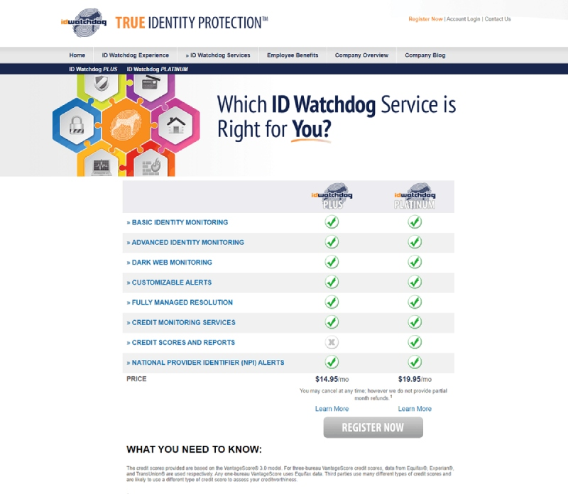 ID Watchdog, best identity theft protection, package features.