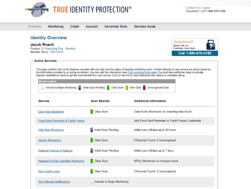 ID Watchdog Features and Services, best identity theft protection.