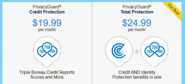 PrivacyGuard review, identity theft protection, Credit Protection vs Total Protection