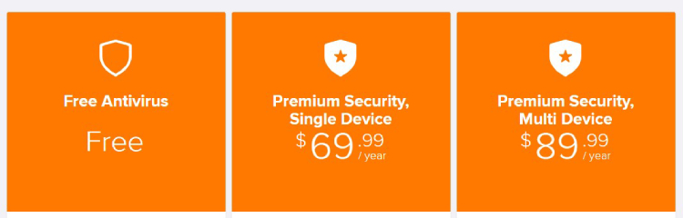 Avast Antivirus Prices.