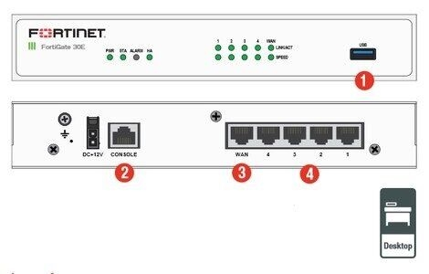 Fortinet.